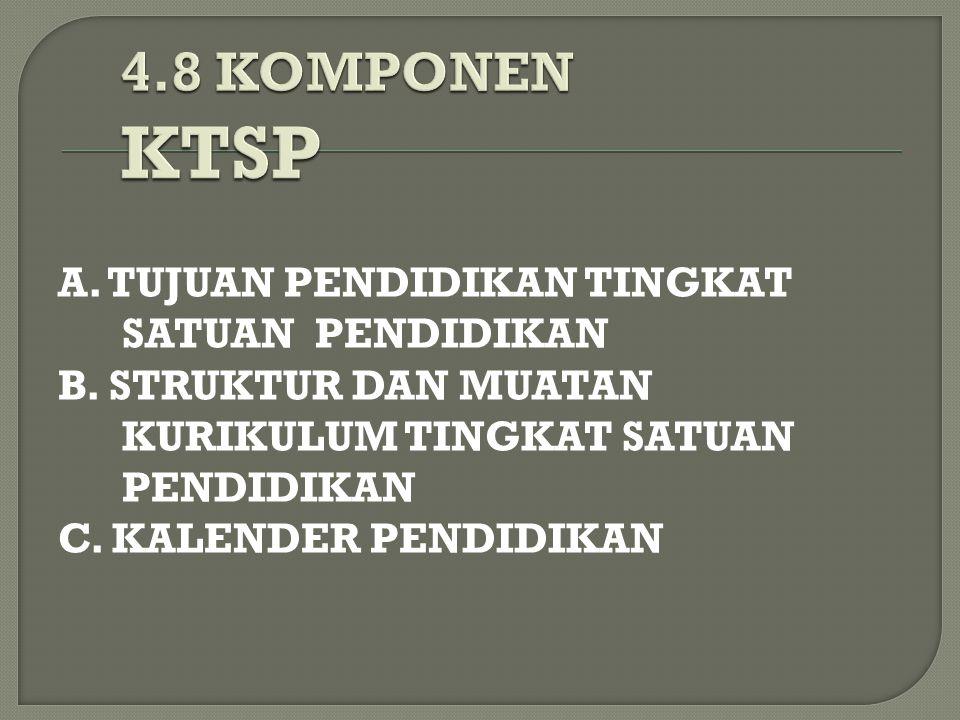 4.8 KOMPONEN KTSP A. TUJUAN PENDIDIKAN TINGKAT SATUAN PENDIDIKAN B.