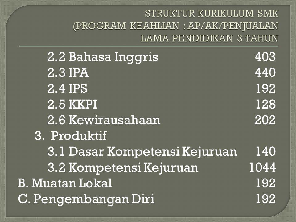 STRUKTUR KURIKULUM SMK (PROGRAM KEAHLIAN : AP/AK/PENJUALAN LAMA PENDIDIKAN 3 TAHUN