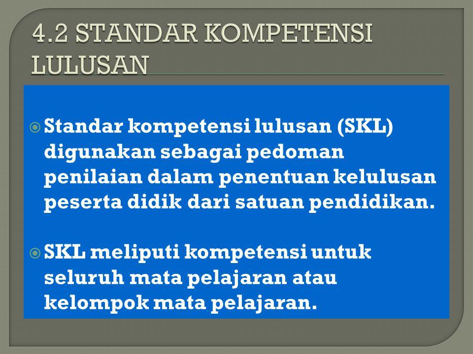 4.2 STANDAR KOMPETENSI LULUSAN