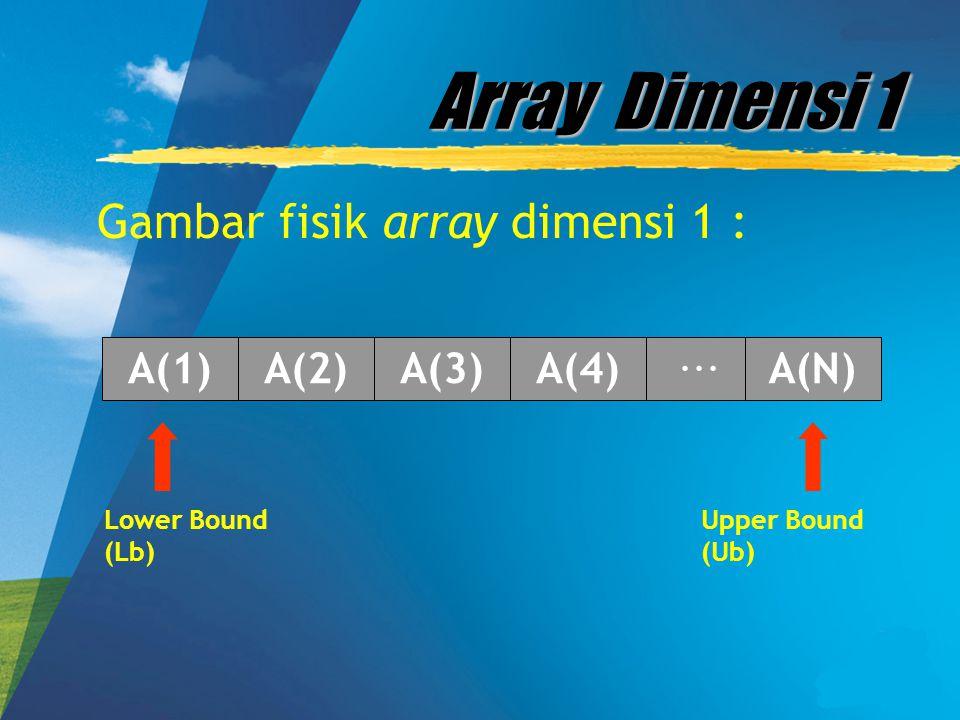 Array Dimensi 1 Gambar fisik array dimensi 1 : A(1) A(2) A(3) A(4)