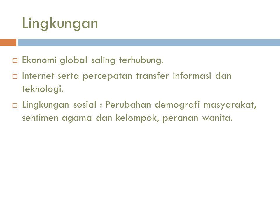 Lingkungan Ekonomi global saling terhubung.