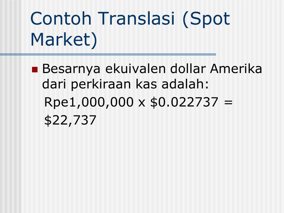 Contoh Translasi (Spot Market)