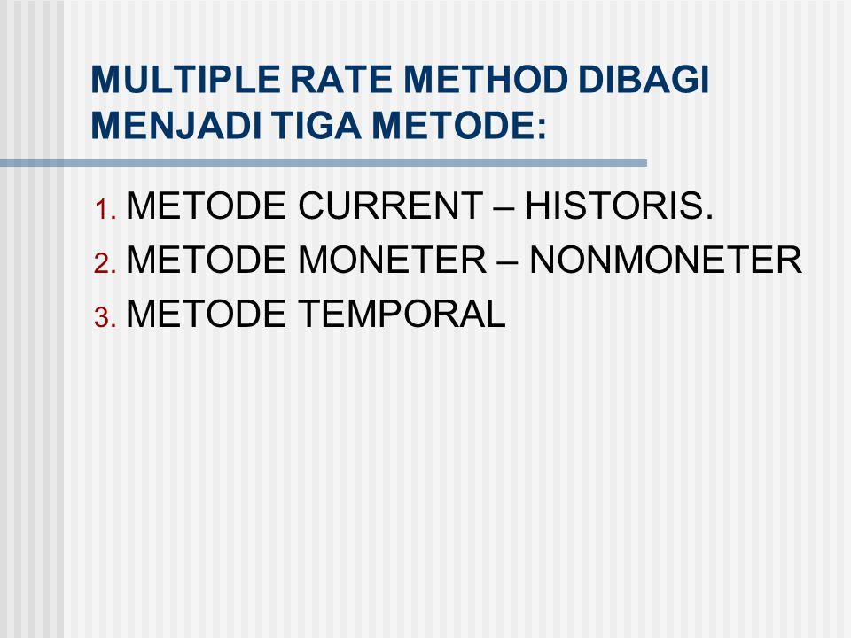 MULTIPLE RATE METHOD DIBAGI MENJADI TIGA METODE: