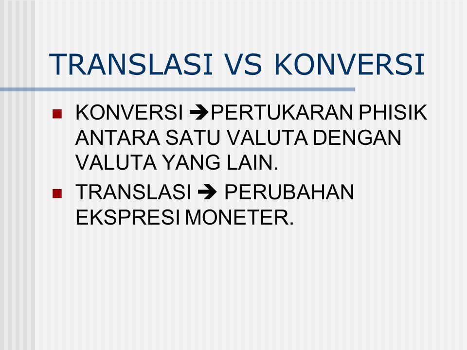 TRANSLASI VS KONVERSI KONVERSI PERTUKARAN PHISIK ANTARA SATU VALUTA DENGAN VALUTA YANG LAIN.