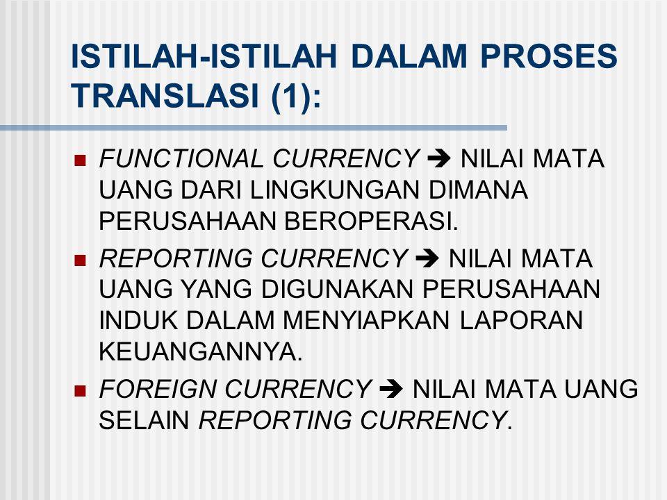 ISTILAH-ISTILAH DALAM PROSES TRANSLASI (1):