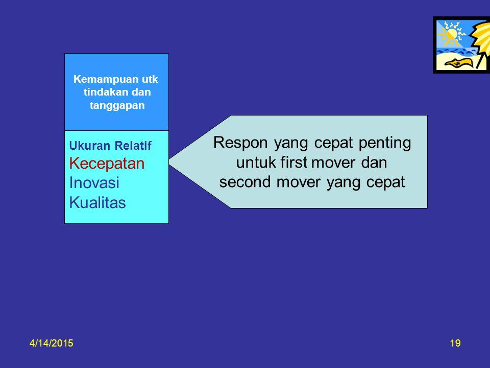Respon yang cepat penting untuk first mover dan