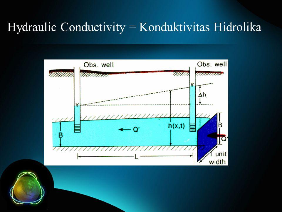 Hydraulic Conductivity = Konduktivitas Hidrolika