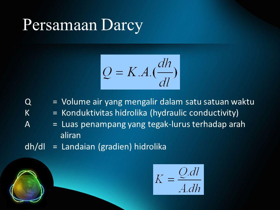Persamaan Darcy Q = Volume air yang mengalir dalam satu satuan waktu