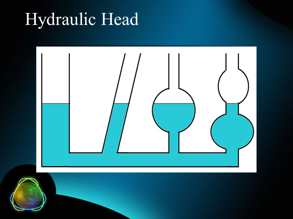 Hydraulic Head