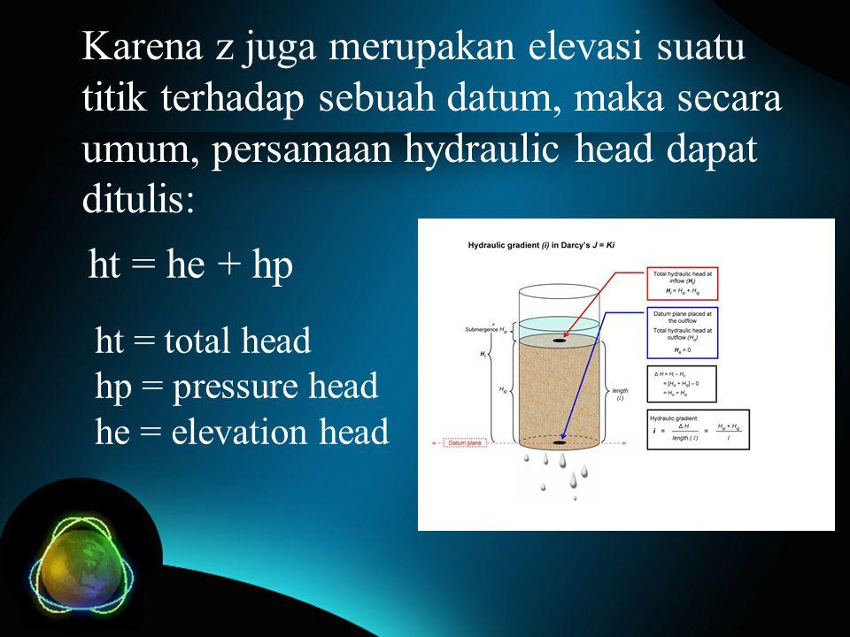 Karena z juga merupakan elevasi suatu titik terhadap sebuah datum, maka secara umum, persamaan hydraulic head dapat ditulis: