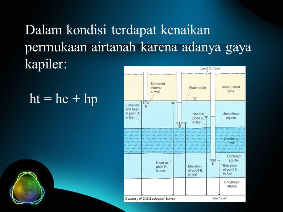 Dalam kondisi terdapat kenaikan permukaan airtanah karena adanya gaya kapiler: