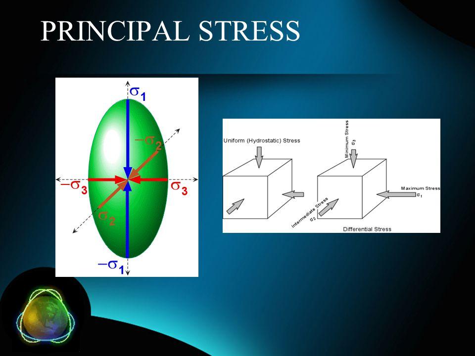 PRINCIPAL STRESS