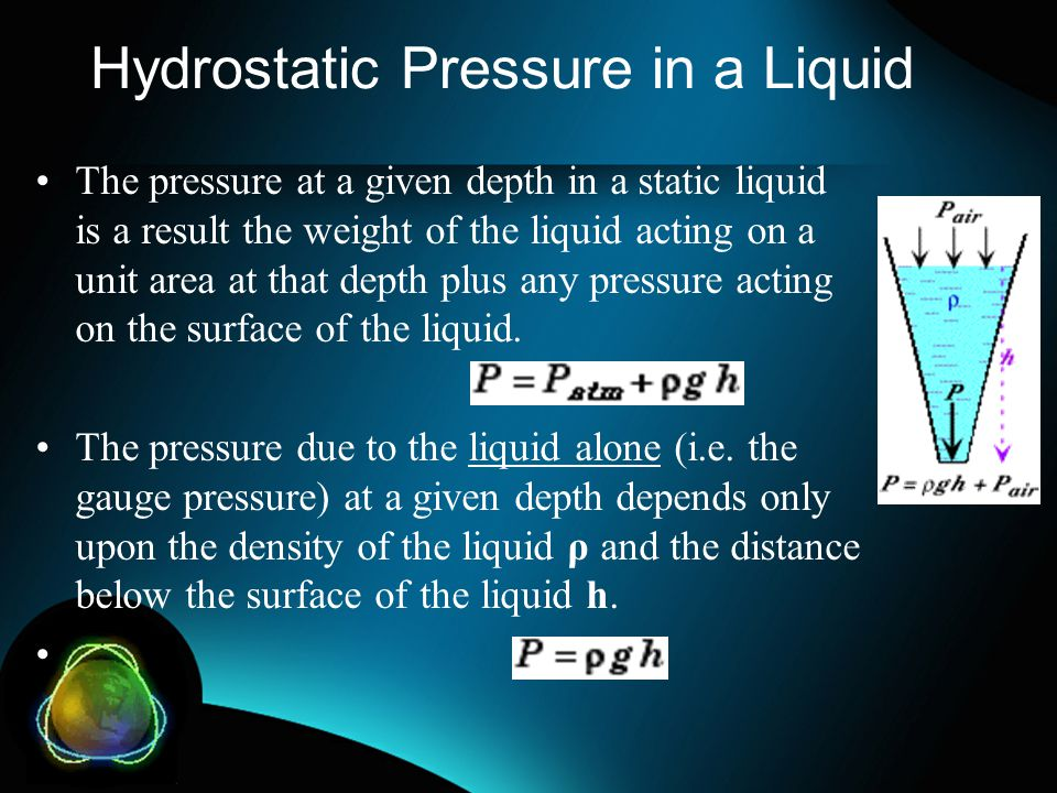 Hydrostatic Pressure in a Liquid