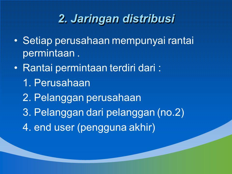 2. Jaringan distribusi Setiap perusahaan mempunyai rantai permintaan .
