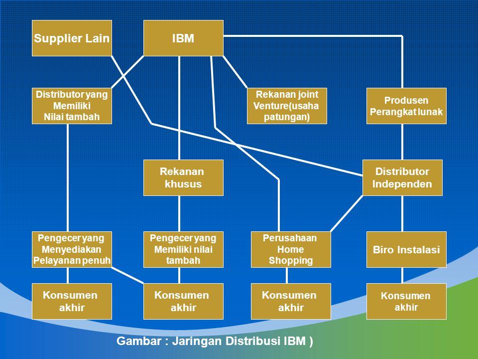 Gambar : Jaringan Distribusi IBM )