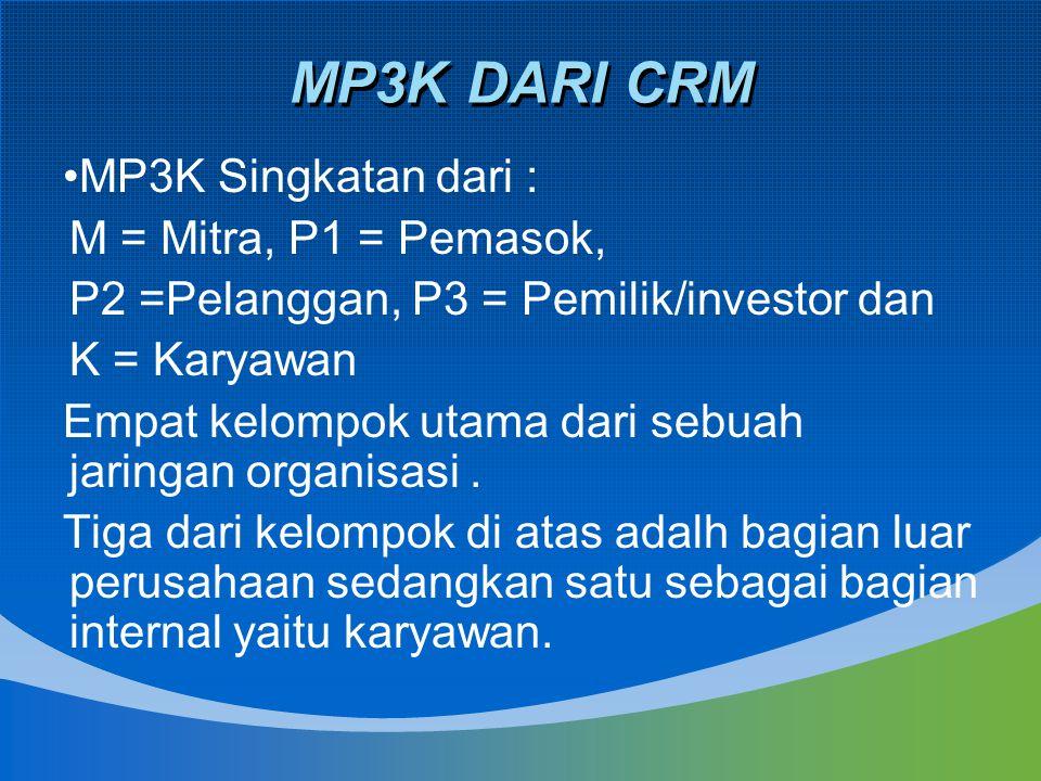 MP3K DARI CRM MP3K Singkatan dari : M = Mitra, P1 = Pemasok,