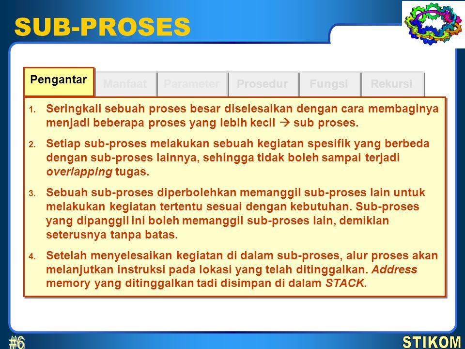 SUB-PROSES #6 STIKOM Pengantar Manfaat Parameter Prosedur Fungsi
