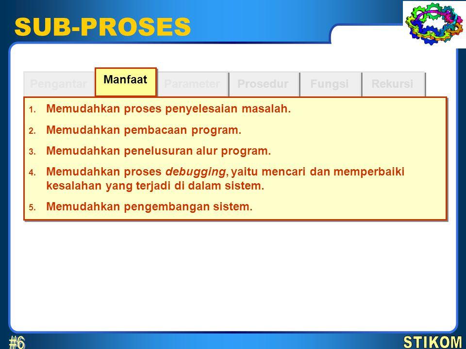 SUB-PROSES #6 STIKOM Manfaat Pengantar Parameter Prosedur Fungsi