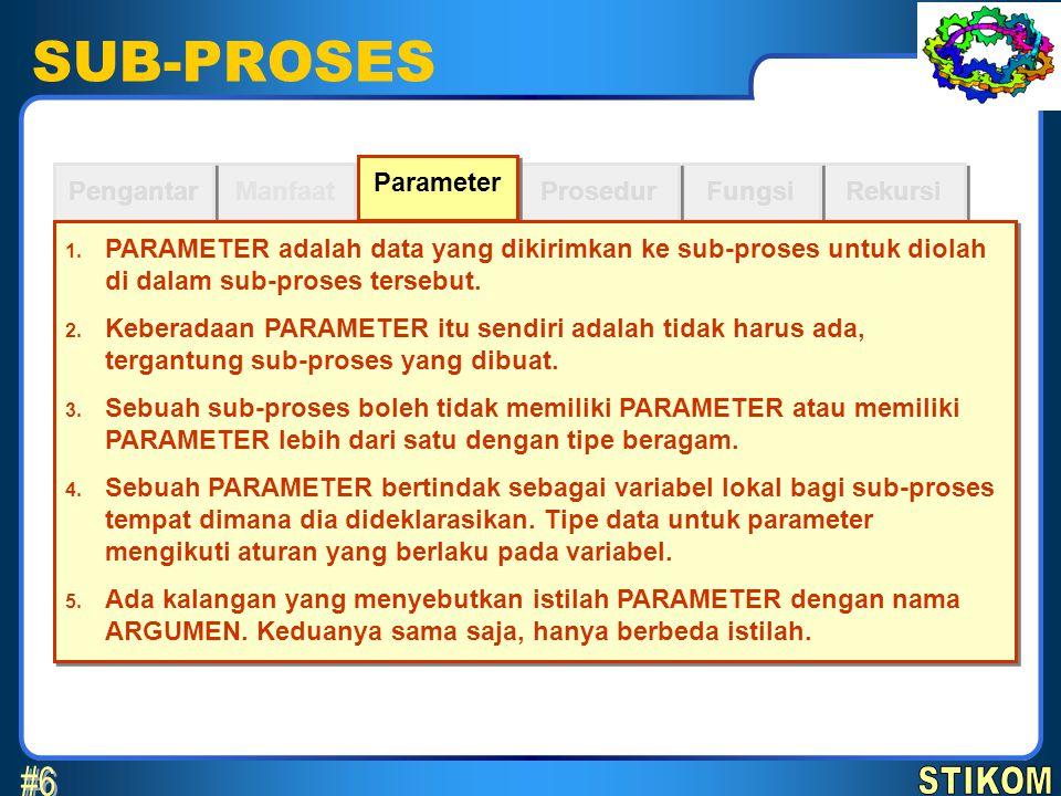 SUB-PROSES #6 STIKOM Parameter Pengantar Manfaat Prosedur Fungsi