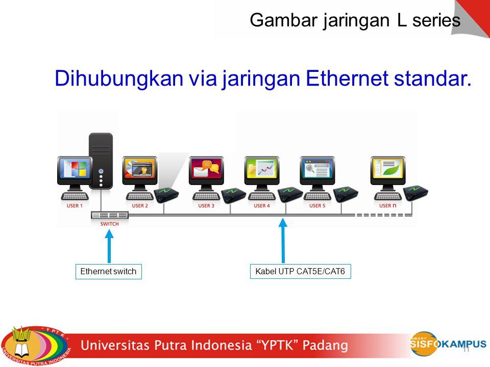 Dihubungkan via jaringan Ethernet standar.