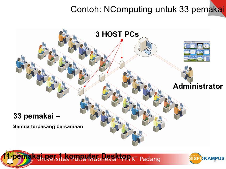 Contoh: NComputing untuk 33 pemakai