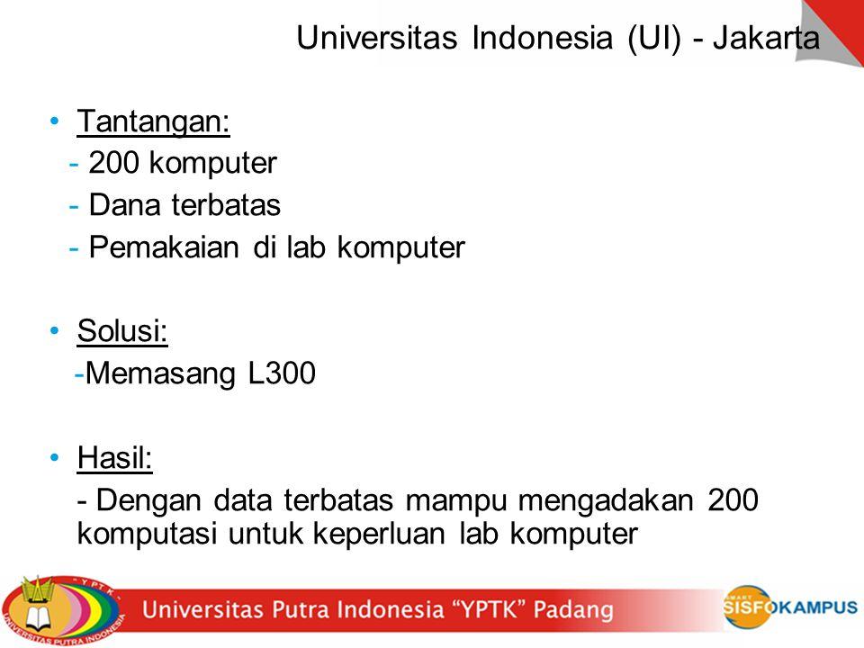 Universitas Indonesia (UI) - Jakarta