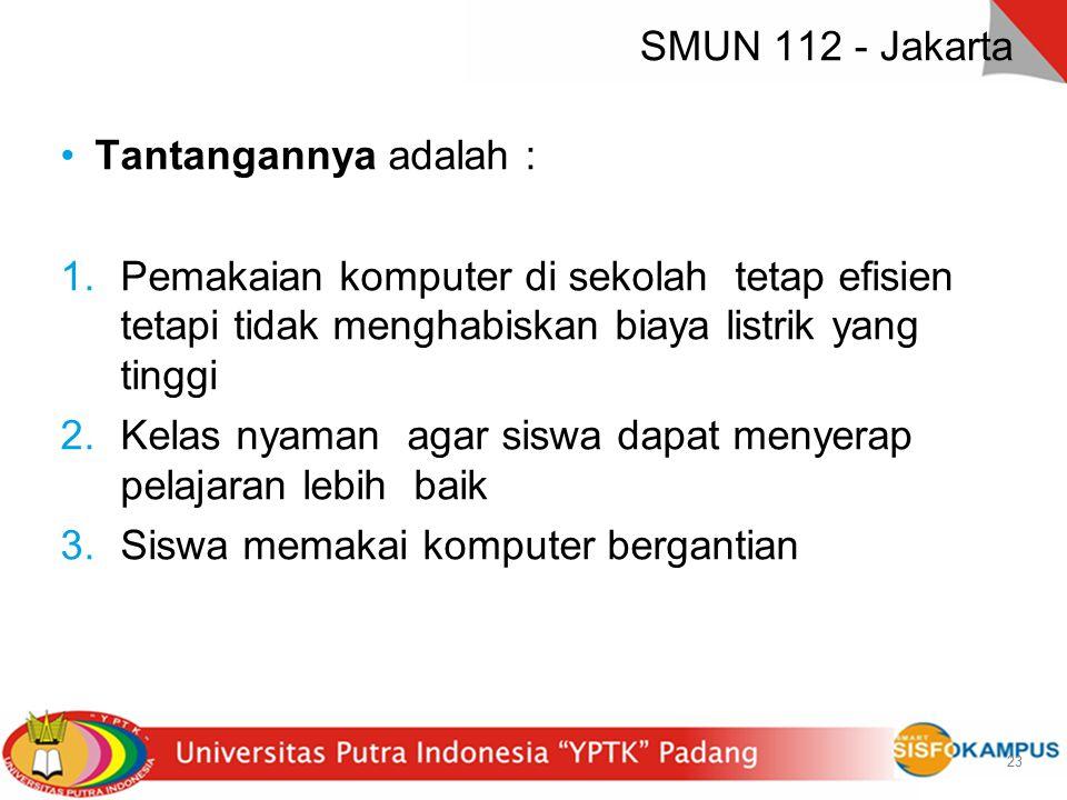 SMUN 112 - Jakarta Tantangannya adalah : Pemakaian komputer di sekolah tetap efisien tetapi tidak menghabiskan biaya listrik yang tinggi.