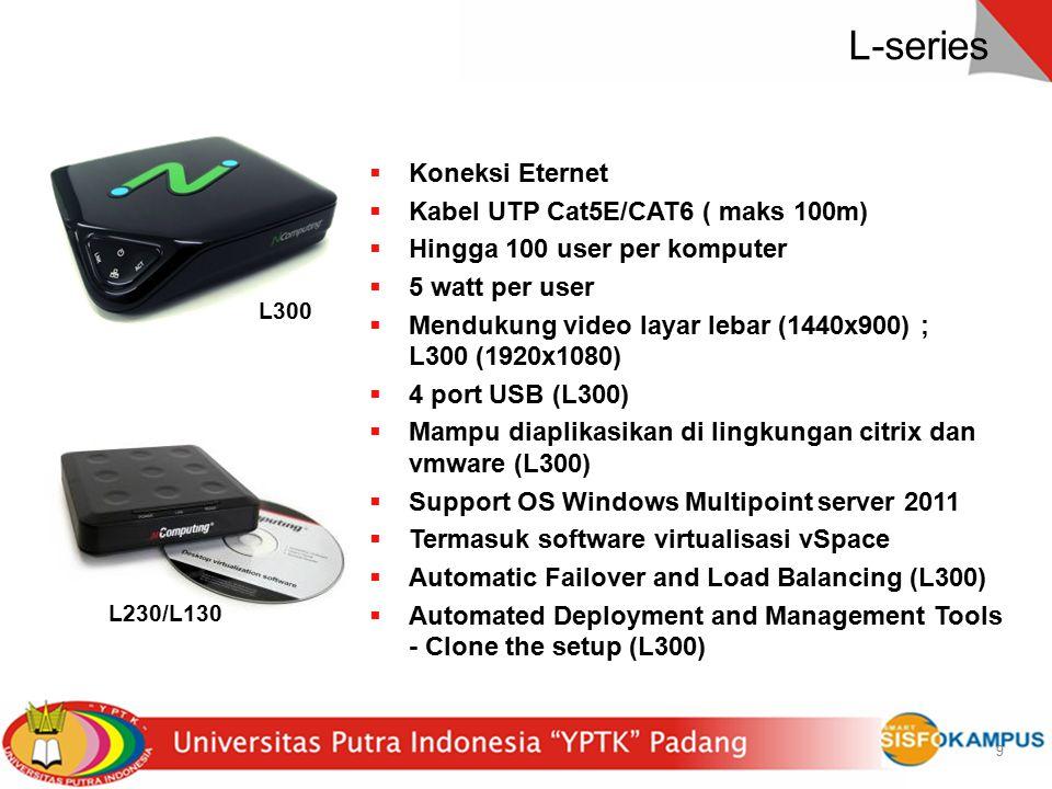 L-series Koneksi Eternet Kabel UTP Cat5E/CAT6 ( maks 100m)