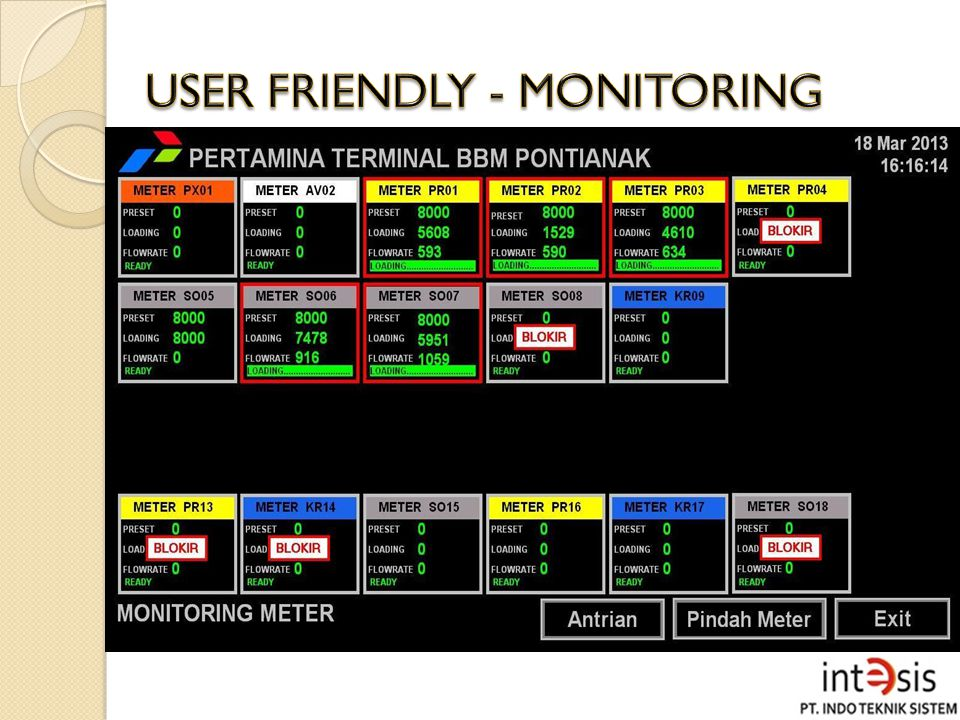 USER FRIENDLY - MONITORING
