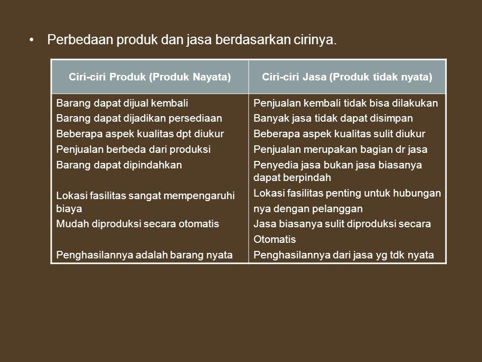 Ciri-ciri Produk (Produk Nayata) Ciri-ciri Jasa (Produk tidak nyata)