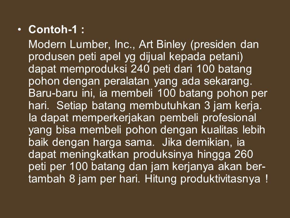 Contoh-1 :