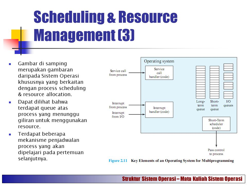 Scheduling & Resource Management (3)
