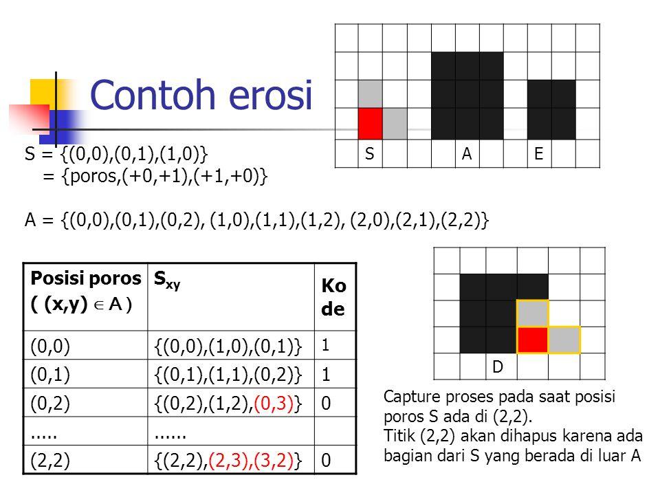 Contoh erosi Kode S = {(0,0),(0,1),(1,0)} = {poros,(+0,+1),(+1,+0)}
