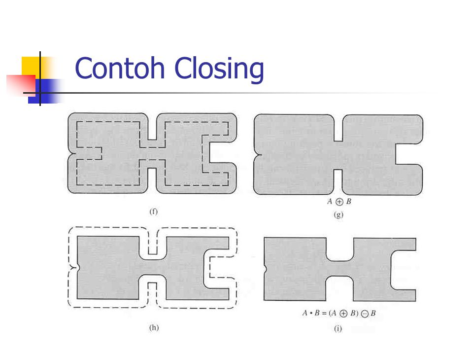 Contoh Closing