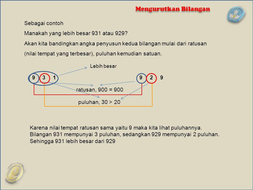 Mengurutkan Bilangan Sebagai contoh