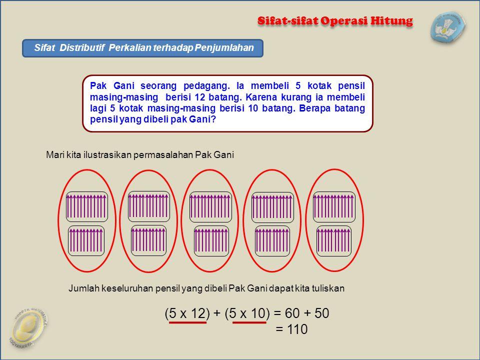 Sifat Distributif Perkalian terhadap Penjumlahan