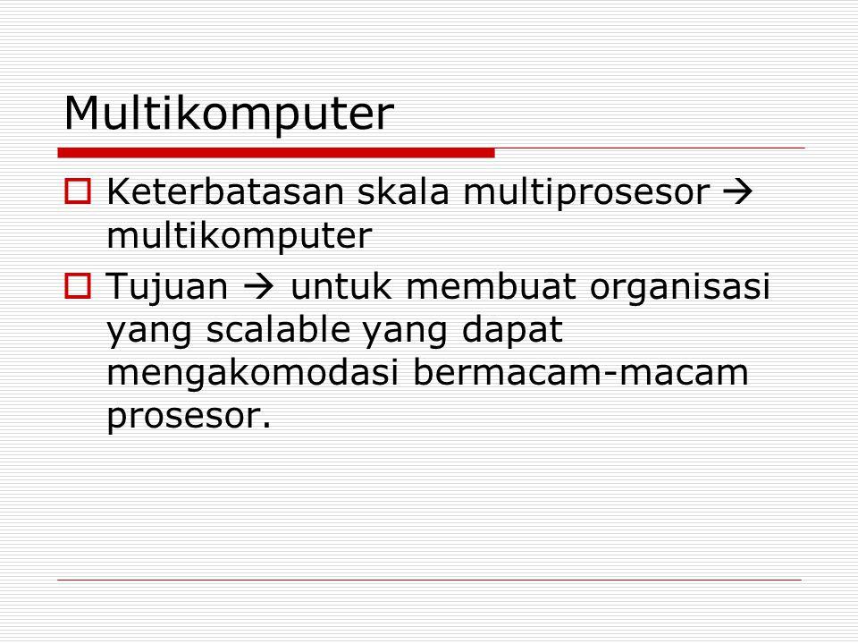 Multikomputer Keterbatasan skala multiprosesor  multikomputer