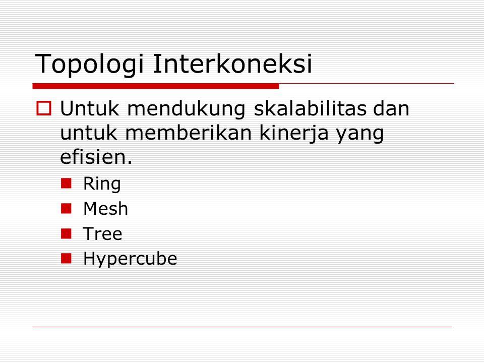 Topologi Interkoneksi