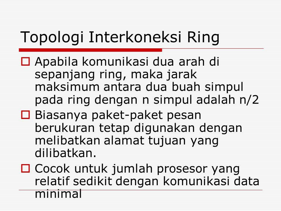 Topologi Interkoneksi Ring