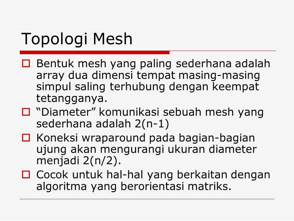 Topologi Mesh Bentuk mesh yang paling sederhana adalah array dua dimensi tempat masing-masing simpul saling terhubung dengan keempat tetangganya.