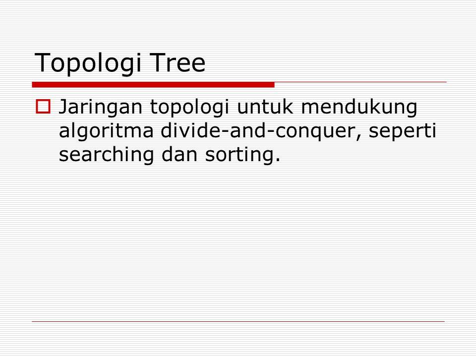 Topologi Tree Jaringan topologi untuk mendukung algoritma divide-and-conquer, seperti searching dan sorting.