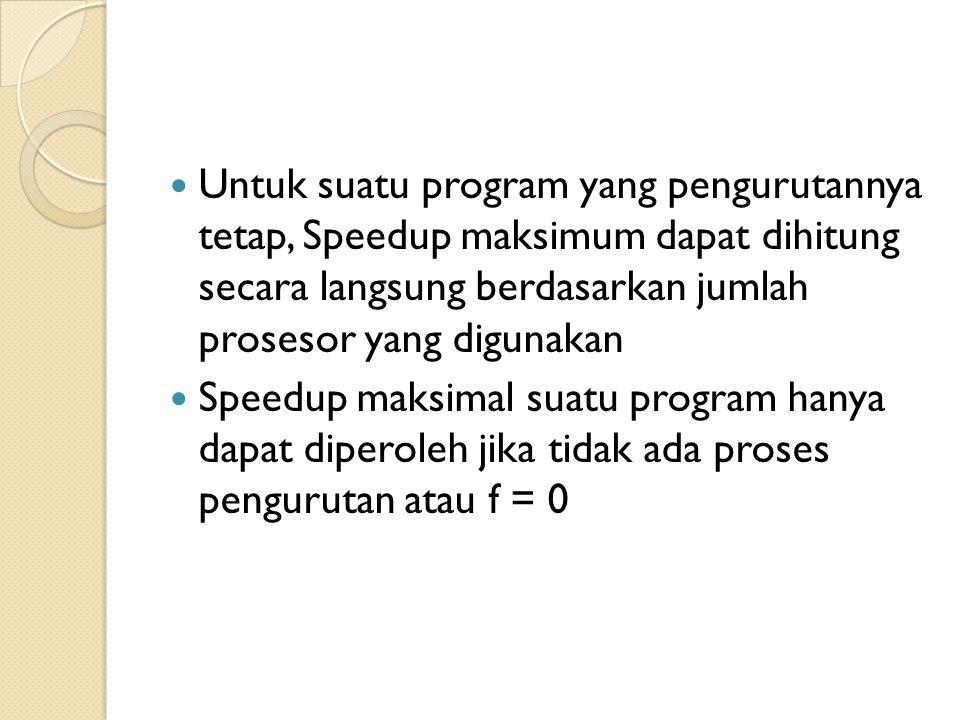 Untuk suatu program yang pengurutannya tetap, Speedup maksimum dapat dihitung secara langsung berdasarkan jumlah prosesor yang digunakan