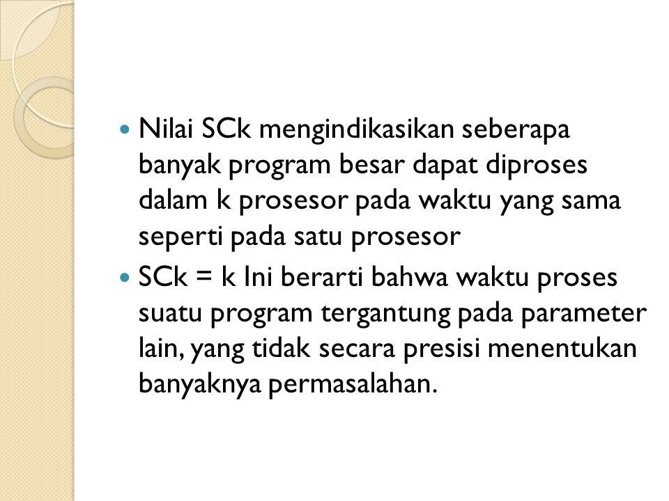 Nilai SCk mengindikasikan seberapa banyak program besar dapat diproses dalam k prosesor pada waktu yang sama seperti pada satu prosesor