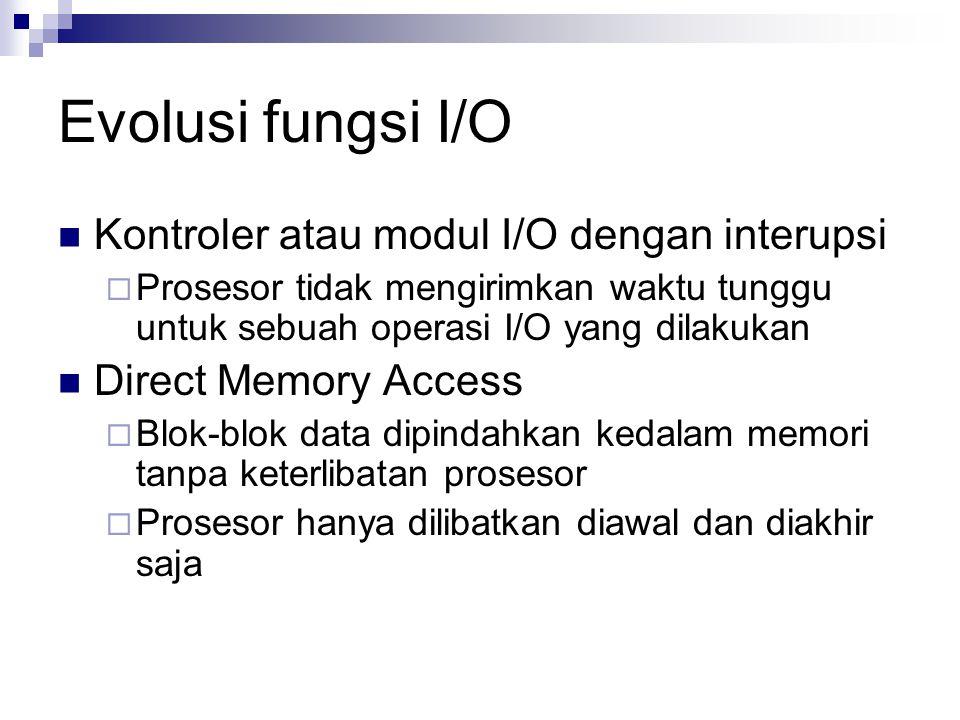 Evolusi fungsi I/O Kontroler atau modul I/O dengan interupsi