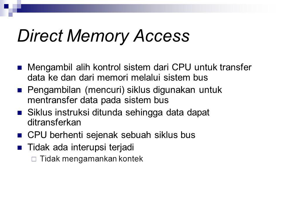 Direct Memory Access Mengambil alih kontrol sistem dari CPU untuk transfer data ke dan dari memori melalui sistem bus.