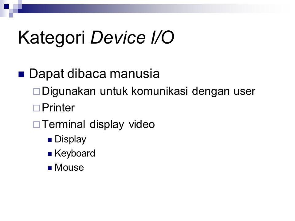Kategori Device I/O Dapat dibaca manusia