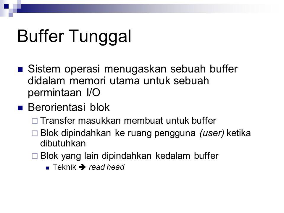 Buffer Tunggal Sistem operasi menugaskan sebuah buffer didalam memori utama untuk sebuah permintaan I/O.