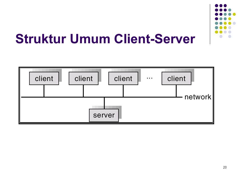 Struktur Umum Client-Server