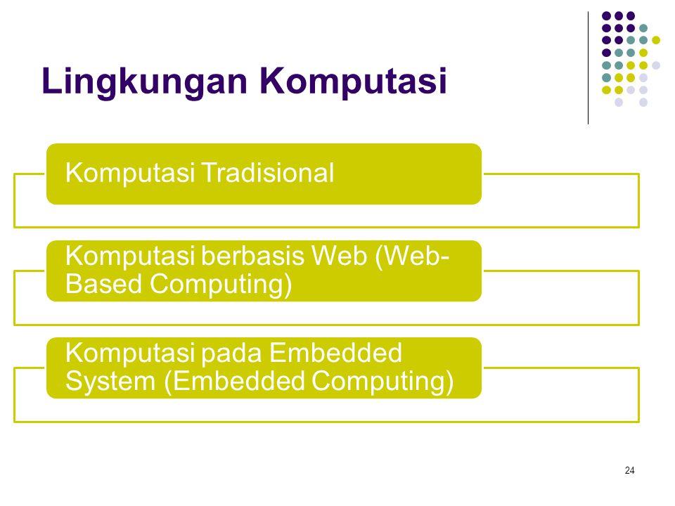 Lingkungan Komputasi Komputasi Tradisional