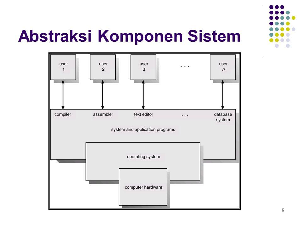 Abstraksi Komponen Sistem
